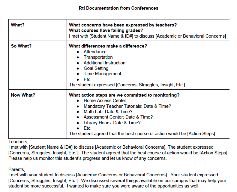 RtI Documentation from Conferences